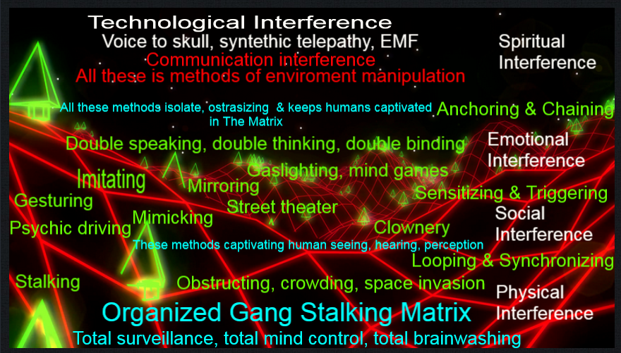 Organized Gang Stalking in Sweden is captivating seeing, hearing, perception