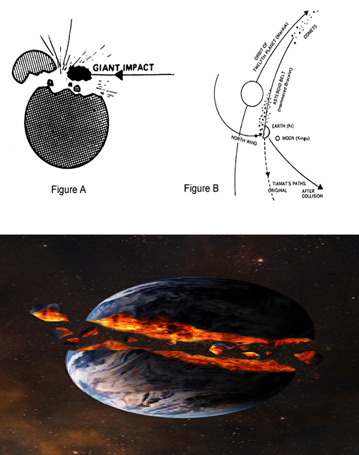 "Is Planet Earth ""Planet Tiamat""  that collided with Nibiru´s Moon  and split Earth in two and Earth could thefore be FLAT"