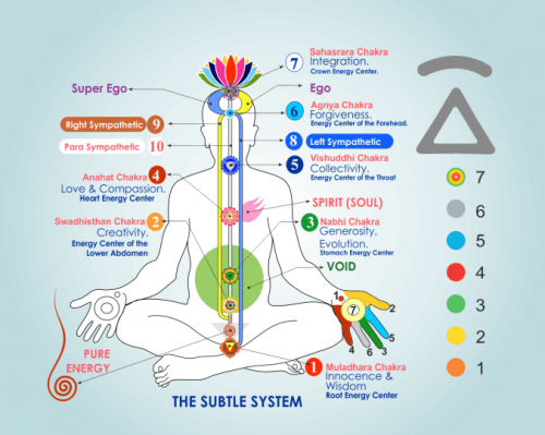 What is Kundalini Awakening? Kundalini Awakening is the ultimate guide that will teach you everything that you need to know about unlocking your hidden powers and living a more meaningful life.