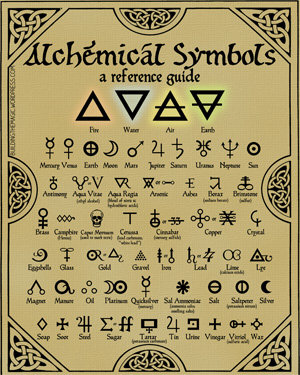The secret of the Gnostic-Hermetic transformation does not come from the books (such as this one) or maps or drawings of others, but from our own personal self-awakening.  In the Egyptian system of the Five Bodies, we find a metaphor for alchemical work. The separated elements —Earth, Air, Fire and Water—symbolized by the four lower bodies, are refined and realigned into the reality of the Fifth the indestructible Diamond Self, the Philosopher's Stone—the symbol of unity and realization. No mechanicity (no tehnology) can AWAKEN US, no mechanicity can INTIMATELY SELF-REALIZE US. SELF-REALIZATION can only be the result of a conscious